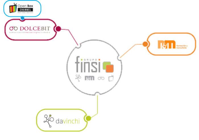 infografiaFINSI